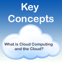 There is the Cloud. And then, there is Cloud Computing.