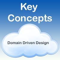 Domain Driven Design and Skooppa